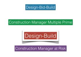 Design Build Procrurement Method Vincent Construction Management Group